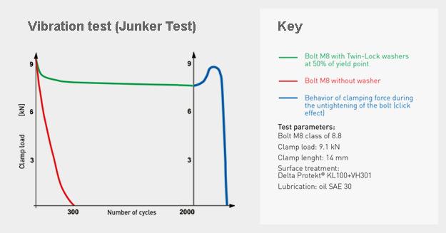 Junker_test_en